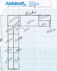 Kitchen Layouts Absolutely Cabinets