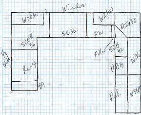 Kitchen Layouts | Absolutely Cabinets